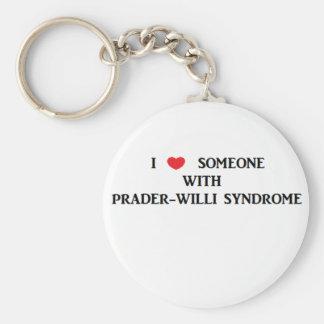 Síndrome de Prader-Willi Llavero Redondo Tipo Pin