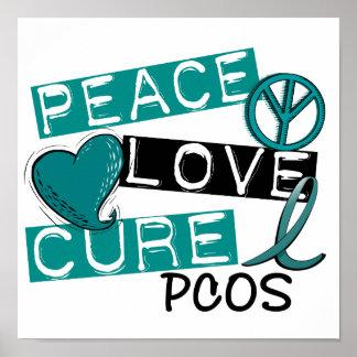 Síndrome ovárico policístico de la curación PCOS d Posters