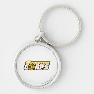 Sinestro Corps Keychains
