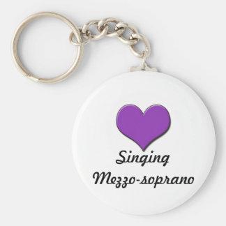 Singing Mezzo-soprano Keychain