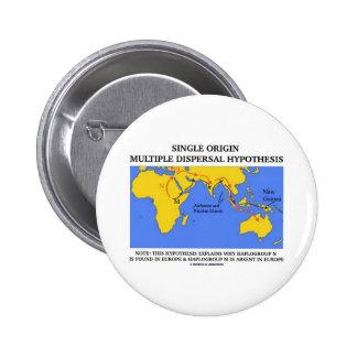 Single Origin Multiple Dispersal (Evolution) Pinback Button