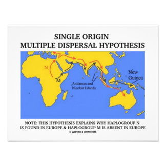 Single Origin Multiple Dispersal (Evolution) Custom Invites