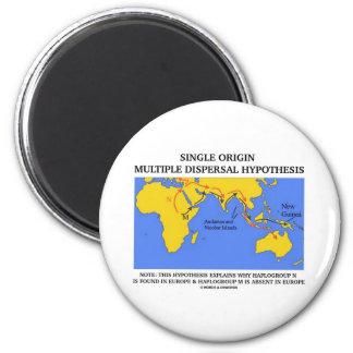Single Origin Multiple Dispersal (Evolution) Fridge Magnets
