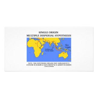 Single Origin Multiple Dispersal Evolution Photo Cards