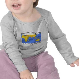 Single Origin Multiple Dispersal Evolution Tee Shirts