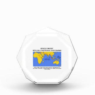 Single Origin Multiple Dispersal Hypothesis Award