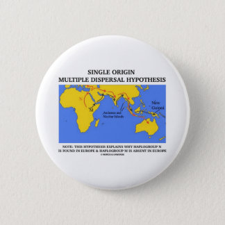 Single Origin Multiple Dispersal Hypothesis Button