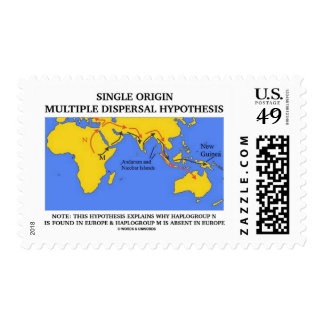 Single Origin Multiple Dispersal Hypothesis Postage Stamp