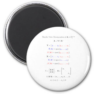 Singular value decomposition into subspaces 2 inch round magnet