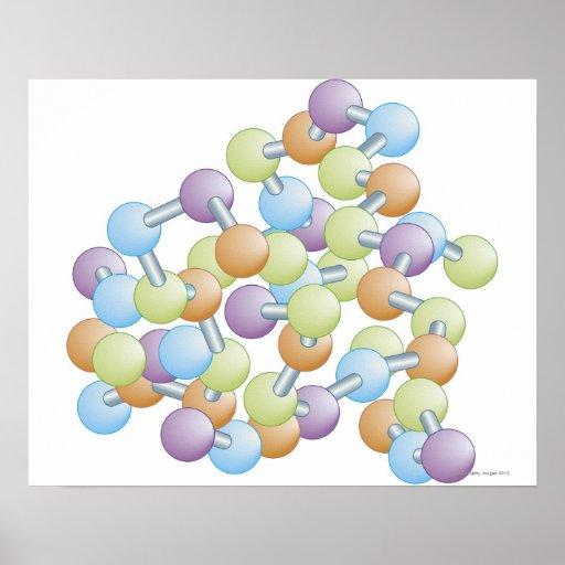 Síntesis de la proteína posters