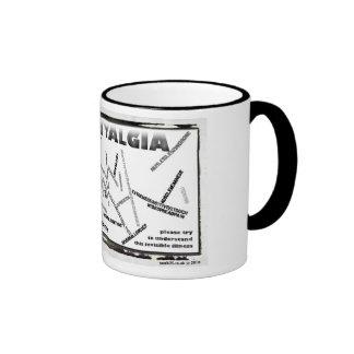 síntomas fibro, taza inglesa del té, taza de café
