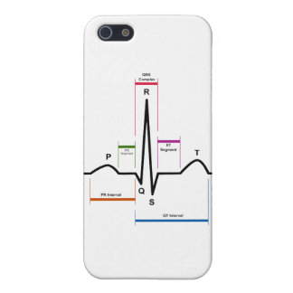 Sinus Rhythm in an Electrocardiogram ECG Diagram iPhone SE/5/5s Cover