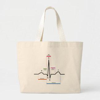 Sinus Rhythm in an Electrocardiogram ECG Diagram Large Tote Bag