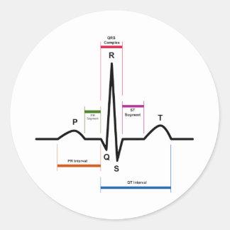 Sinus Rhythm in an Electrocardiogram ECG Diagram Round Sticker