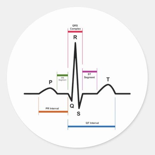 sinus rhythm in an electrocardiogram ecg diagram classic