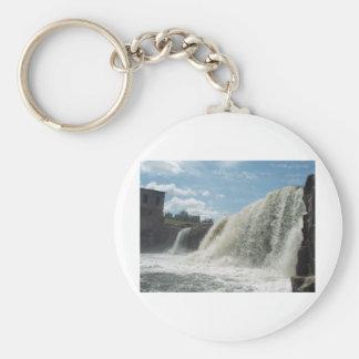 Sioux Falls Basic Round Button Keychain