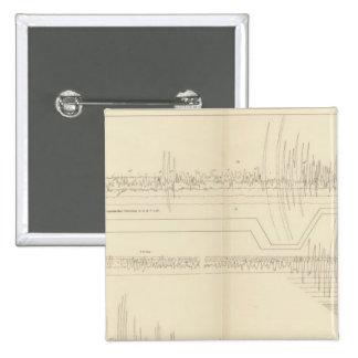 Sismogramas 11 de California Pin Cuadrado