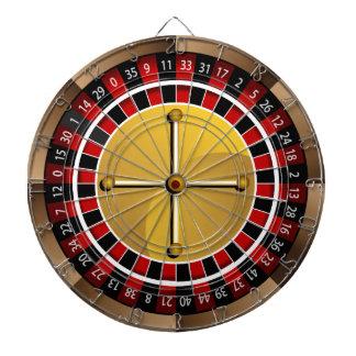 Sistema de rueda de ruleta