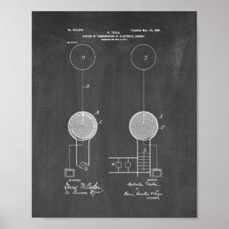 Sistema de Tesla de transmisión de la energía Póster