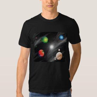 Sistema planetario poleras