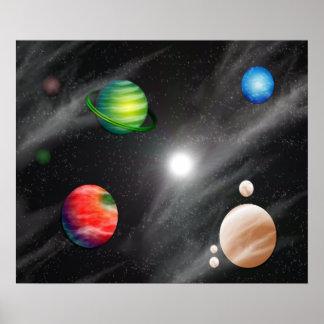 Sistema planetario póster
