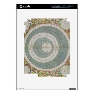 Sistema Ptolemaic, 'del atlas celestial, o Th iPad 3 Skins