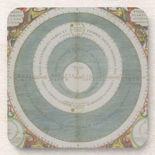 Sistema Ptolemaic, 'del atlas celestial, o Th Posavasos De Bebida