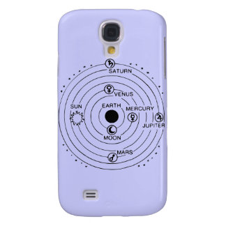 Sistema Ptolemaic Samsung Galaxy S4 Cover