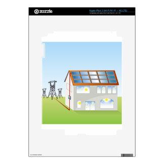 Sistema residencial del panel solar pegatinas skins para iPad 3