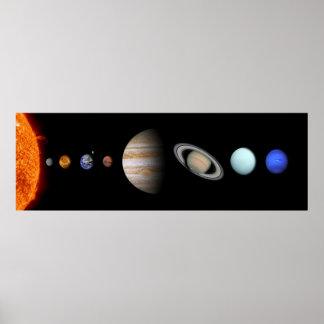 Sistema Solar al poster del estilo del panorama
