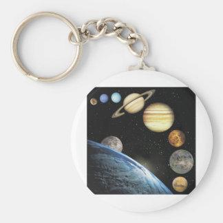 sistema solar chaveiro