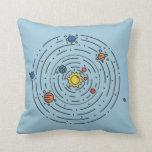 Sistema Solar Cojín