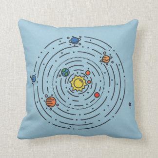 Sistema Solar Cojín Decorativo