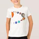 Sistema Solar Polera