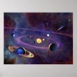 Sistema Solar Poster