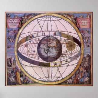 Sistema Solar Ptolemaic antigua, Andreas Cellarius Póster