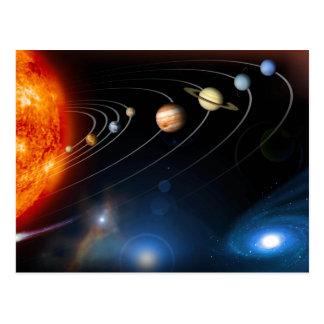 """Sistema Solar "" Tarjetas Postales"
