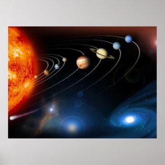 Sistema Solar y más allá Posters