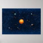 sistema solarzzzzSolar Impresiones