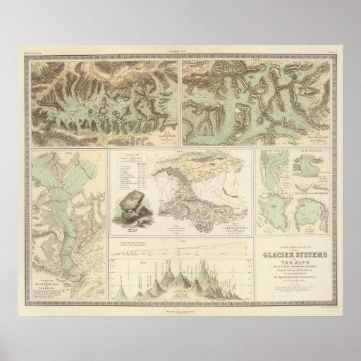 Sistemas del glaciar de las montañas poster