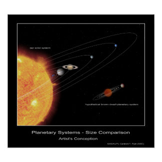 Sistemas planetarios - comparación del tamaño póster