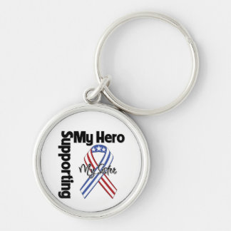 Sister - Military Supporting My Hero Keychain