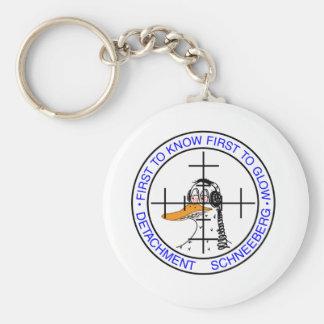Sittimus Duckus Basic Round Button Keychain
