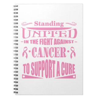 Situación del cáncer de pecho unida libreta espiral