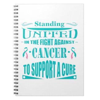 Situación hereditaria del cáncer de pecho unida libreta espiral
