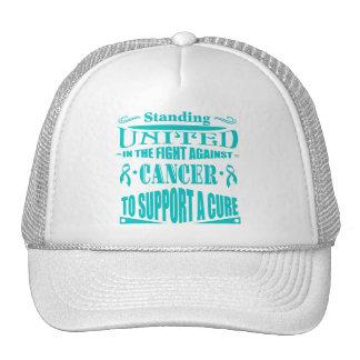 Situación peritoneal del cáncer unida gorro de camionero
