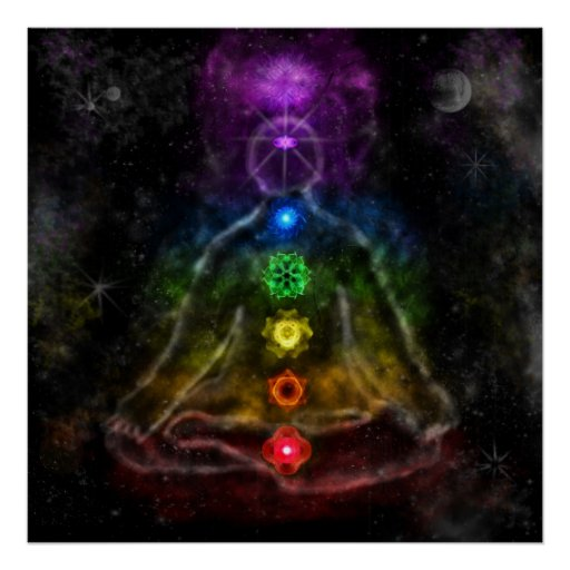 Six Chakra's Poster