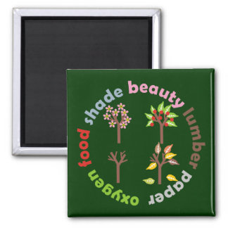 Six Reasons To Plant a Tree 2 Inch Square Magnet