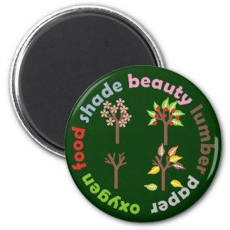 Six Reasons To Plant a Tree Fridge Magnet