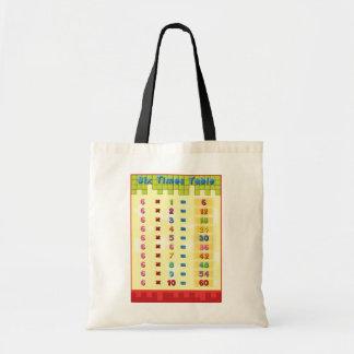 Multiplication Table Accessories | Zazzle
